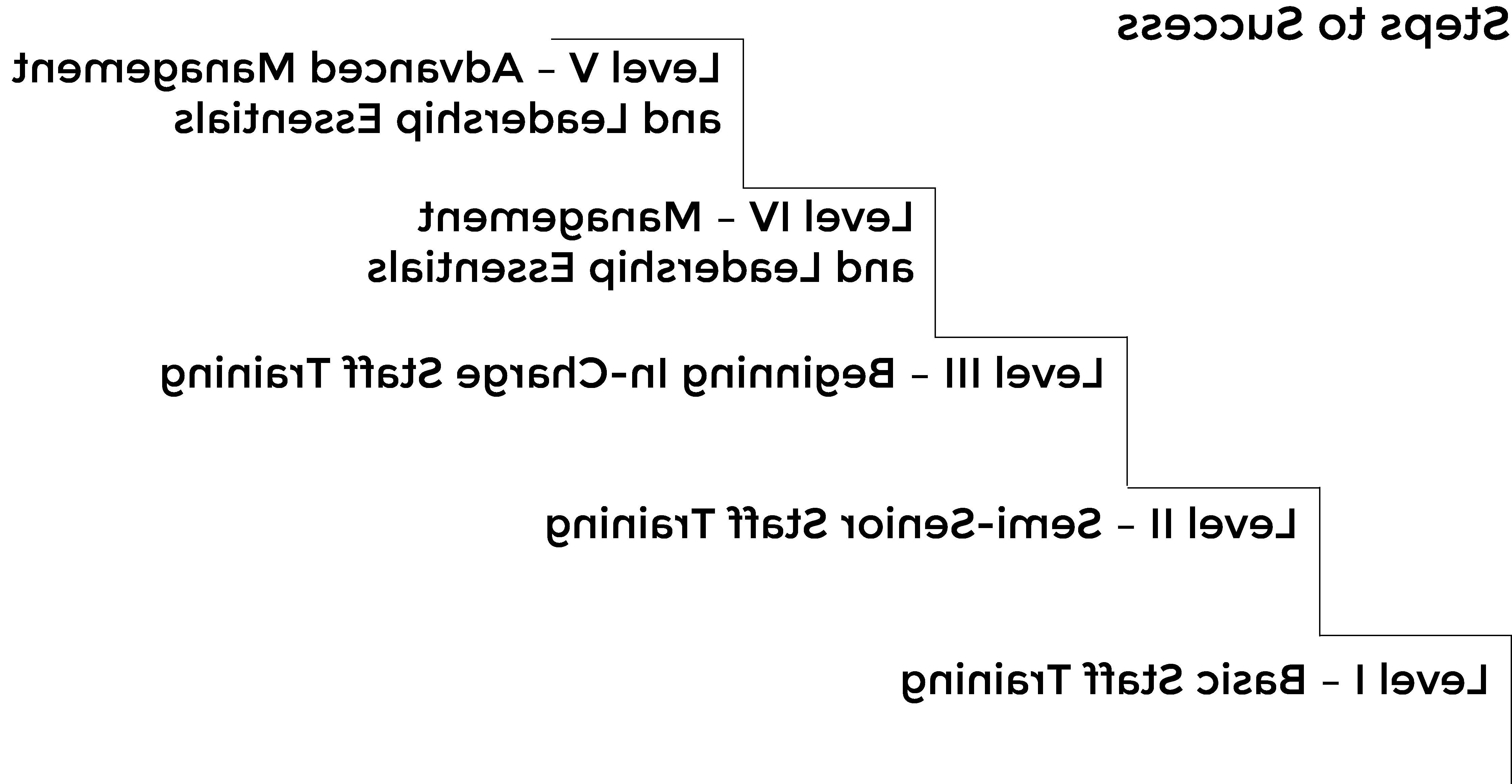 AHI步骤Success_03-11-2021